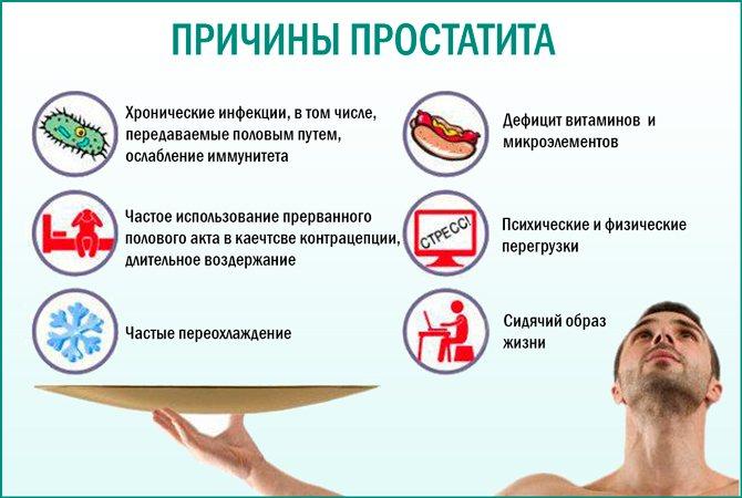https://wumojetevse.ru/wp-content/uploads/prostatit-prichiny3.jpg