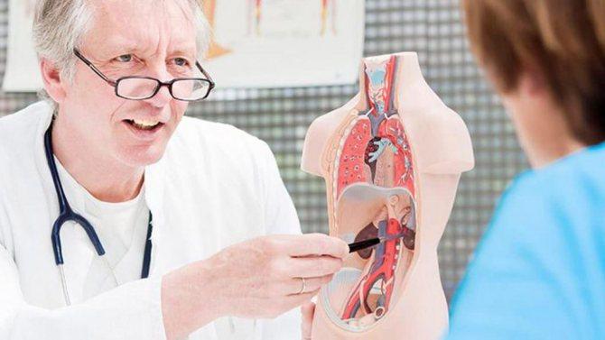 Суппозитории для лечения простатита