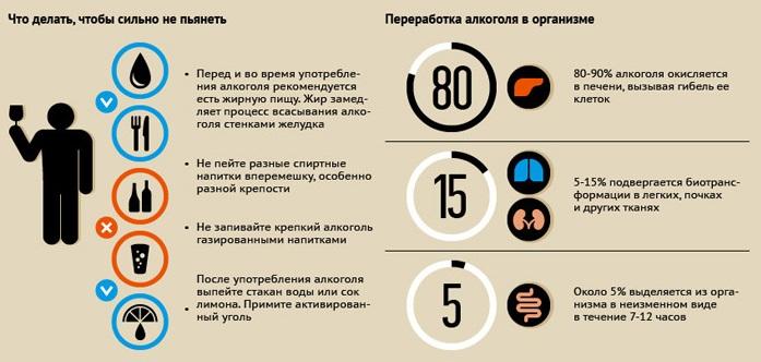 https://evrasgi.ru/wp-content/uploads/2019/06/Kak_izbavitsya_ot_pohmelya_v_domashnih_usloviyah__ubiraem_sindrom_pohmelya__boduna_podruchnymi_sredstvami_5.jpg