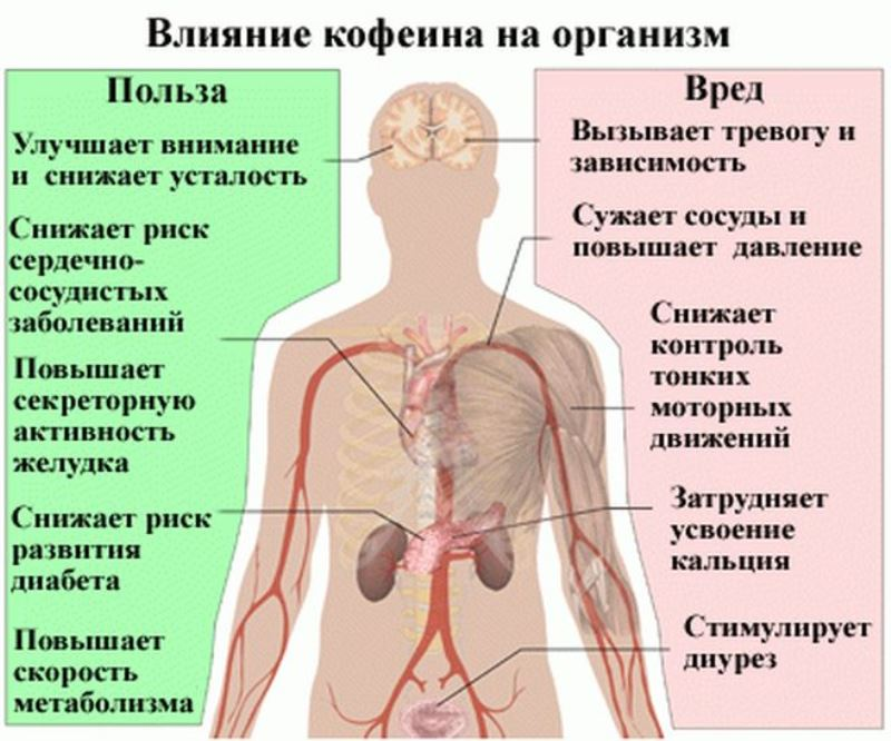 https://i0.wp.com/vsezavisimosti.ru/wp-content/uploads/2018/08/mozhno-li-pit-kofe-s-pohmelya-2.jpg