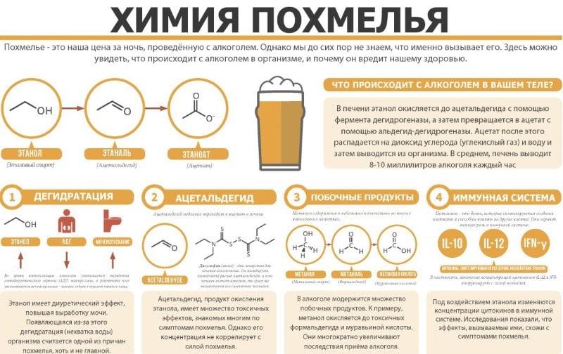https://i1.wp.com/vsezavisimosti.ru/wp-content/uploads/2018/08/pivnoe-pohmele-kak-izbavitsya-2.jpg