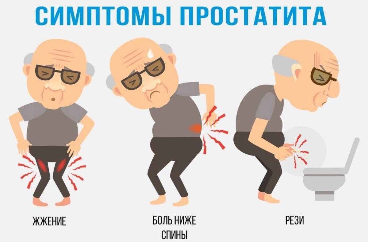 https://medlineservice.ru/images/andrologiya/Prostatit-3.jpg