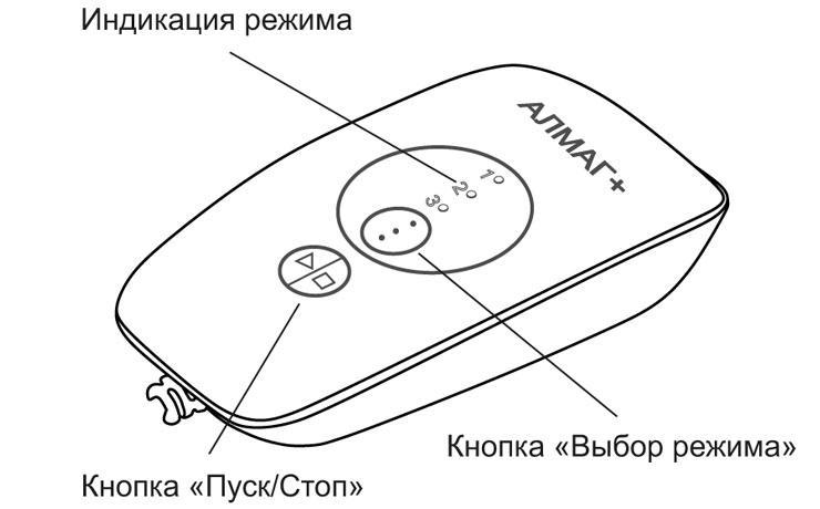 https://medtekhnika-info.ru/images/almag-plyus-poryadok-raboty.jpg